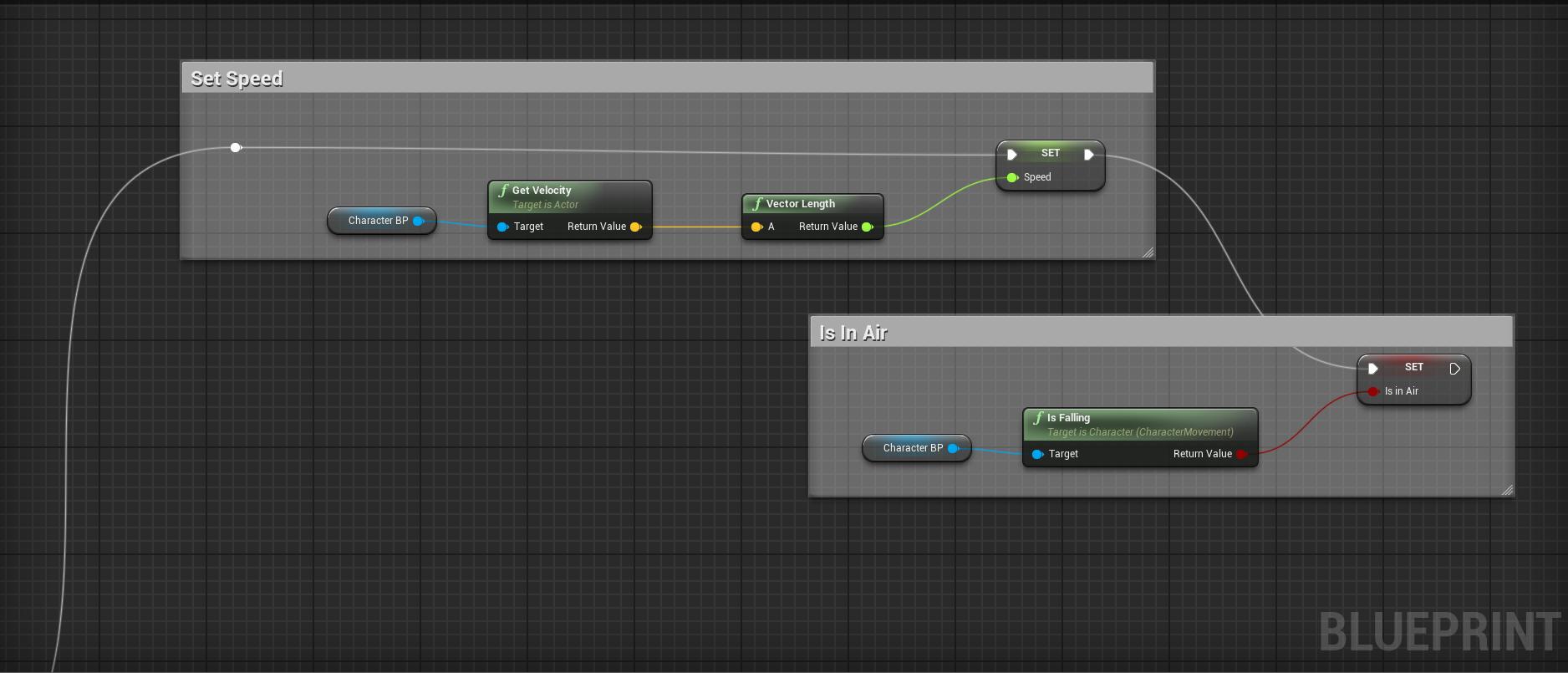 Blueprint for Cycling Multiple Idle Animations – Rakiz