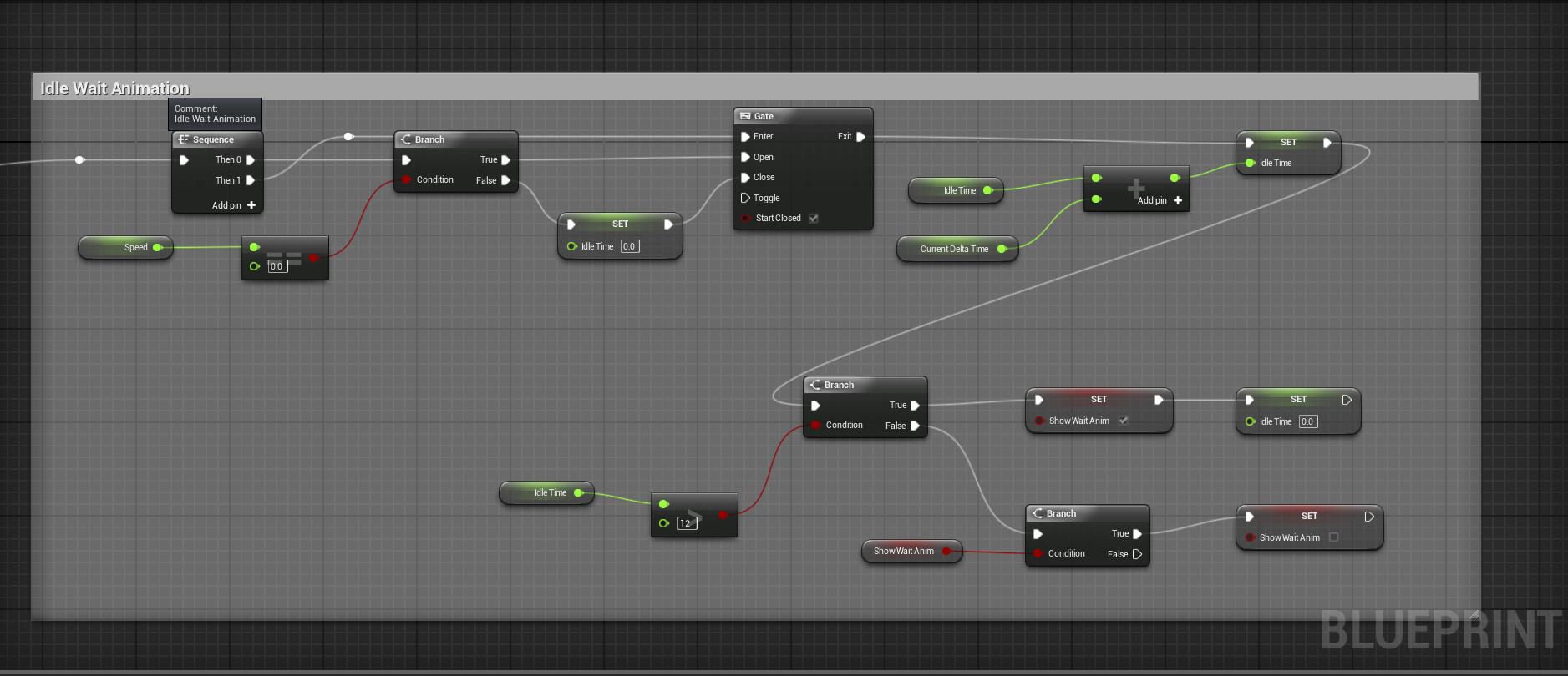 Blueprint for cycling multiple idle animations rakiz random rambling cycle wait animation malvernweather Images